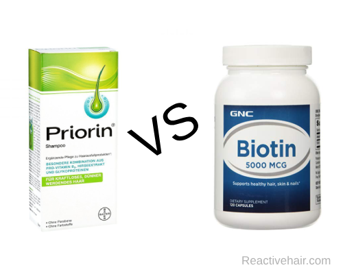 Priorin vs Biotin