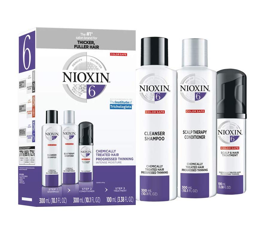 Nioxin System 6 Hair Care Kit